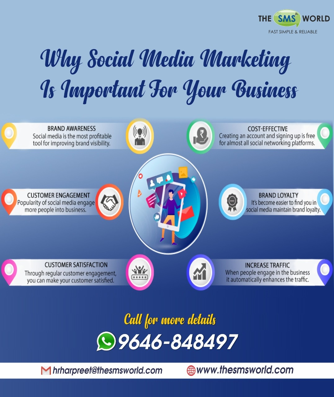 Social media marketing agency in Chandigarh